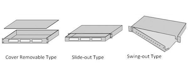 Accessible Types of Rack Enclosure